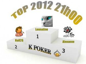 Top tournoi 21h 2012