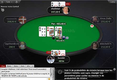les tables sur pokerstars