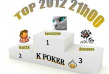 Top 2012 du tournoi 21h